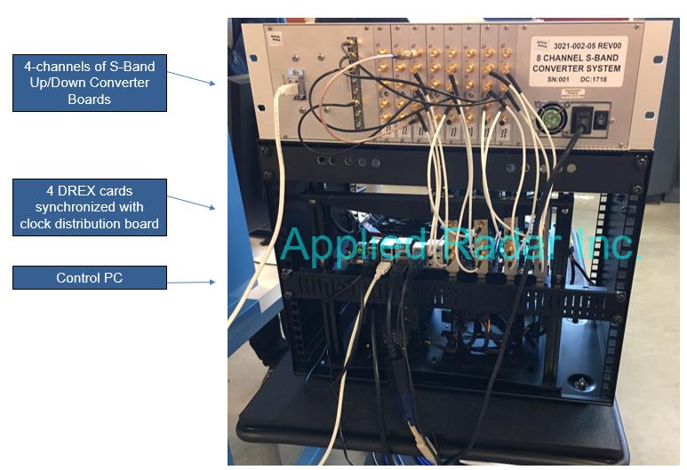 Digital Beamforming – Applied Radar, Inc