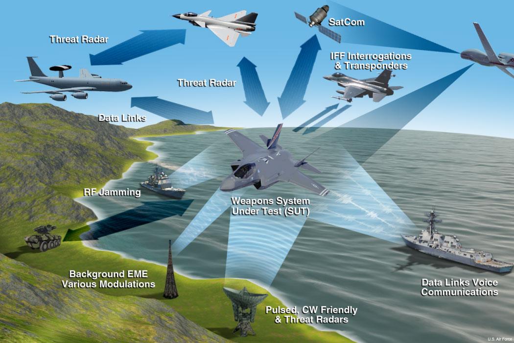 Electronic Warfare Ew Applied Radar Inc